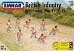 1-72-British-Infantry-Peninsular-War-Napoleonic