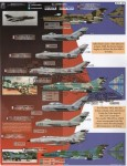 1-72-Cuban-Raiders-Castros-MiGs-17-MiG-15-Red