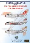 1-72-F-86-Sabres-Pt-2-RAAF