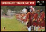 1-72-British-Infantry-Firing-Line-1701-1714-Spanish-Succession-War