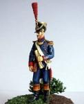 54mm-Lieutenant-dartillerie-r-pied-de-la-garde-Wagram