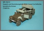 1-35-Stowage-and-personal-gear-M3A1-Scout-Car-TAMIYA