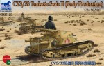 1-35-CV3-33-Tankette-Serie-II-Early-Production