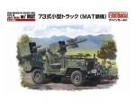 1-35-JGSDF-Mitsubishi-Type-73-Light-Truck-MAT