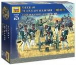1-72-Russian-Foot-Artilery-1812-14