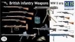 1-35-British-infantry-weapons-WWII-era