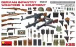 1-35-German-Infantry-Weapons-Equipment