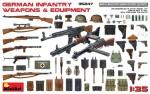 1-35-German-Infantry-Weapons-Equipment