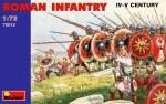 1-72-Roman-Infantry-IV-V-Century