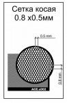 Slanting-net-cell-0-8x0-5mm-70*45mm