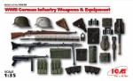 1-35-WWII-German-Infantry-Weapons-and-Equipment