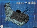 1-200-Battleship-Yamato-Central-Structure