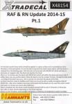 1-48-RAF-RN-Update-2015-4