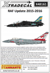 1-48-RAF-Update-2015-2016-3