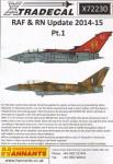 1-72-RAF-FAA-Update-2015-10