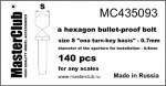 hexagon-bullet-proof-bolt-head-07*05mm