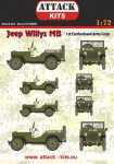 1-72-Jeep-Willys-MB-1st-Czechoslovak-Army-Corps