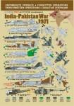 1-72-Forgotten-Operations-India-Pakistan-War-1971