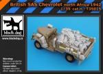 1-35-British-SAS-Chevrolet-North-Africa-1942-TAM