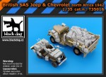1-35-British-SAS-Jeep-and-Chevrolet-North-Africa-1942