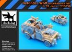 1-35-Defender-Wolf-accessories-set-HOBBYB