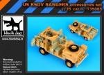 1-35-US-RSOV-Rangers-accessories-set-HOBBYB