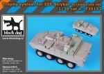 1-35-Trophy-system-for-IDF-Stryker-TRUMP