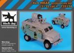 1-35-4x4-MRAP-accessories-set-KINETIC
