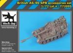 1-72-British-AS-90-SPB-accessories-set-TRUMP