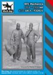 1-32-RFC-Mechanics-set-1914-18-2-fig-
