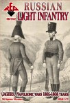 1-72-Russian-Light-Infantry-Jagers-Napoleonic-Wars-1805-1808