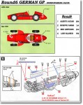 1-24-Ferrari-500-German-Grand-Prix