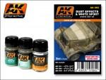 DUST-SET-3x35ml-pro-efekt-zapraseneho-vozidla-afrika