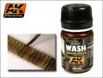 TRACK-WASH-Wash-na-pasy