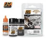 Interior-Weathering-Set-2x35ml+1x17ml-AKY092+AKY093+AKY094-svetle-barvy-interieru-vozidel-napr-RAL-9001