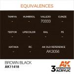 Brown-Black