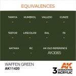 Waffen-Green
