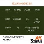 Dark-Olive-Green