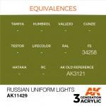 Russian-Uniform-Lights