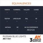 Russian-Blue-Lights