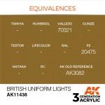 British-Uniform-Lights