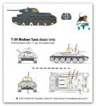 1-16-T-34-Model-1940-4-Panzerdivision-Russland-1941