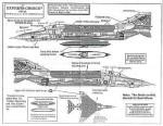 1-48-RF-4C-Phantom-1