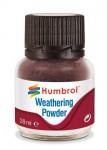 Weathering-Powder-Dark-Earth-28ml-pigment