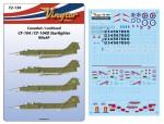 1-72-Royal-Norwegian-Air-Force-Lockheed-Canadair-CF-104-Lockheed-Canadair
