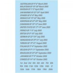 1-43-Grand-Prix-Name-Decal-2005-Silver-Coated
