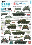 1-35-CRO-ARMY--1-Domovinski-Rat-Homeland-War-1991-95-