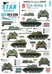 1-35-CRO-ARMY--1-Domovinski-Rat-Homeland-War-1991-95-
