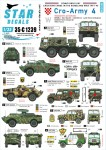 1-35-CRO-ARMY--4-Domovinski-Rat-Homeland-War-1991-95-