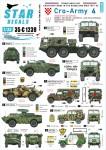 1-35-CRO-ARMY--4-Domovinski-Rat-Homeland-War-1991-95-
